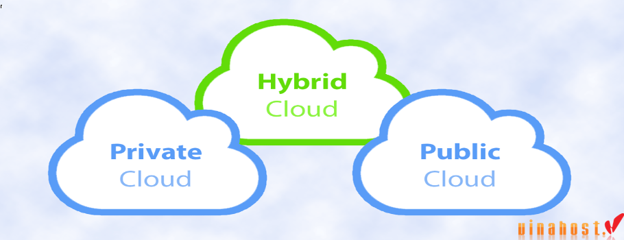 vinahost-Strategies-of-hybrid-cloud-servers-Asia-for-your-business-1