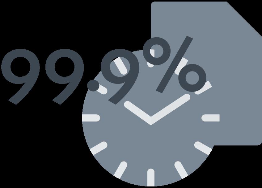 99.99%-uptime